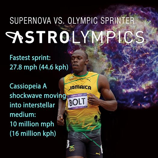 Runner in olympics