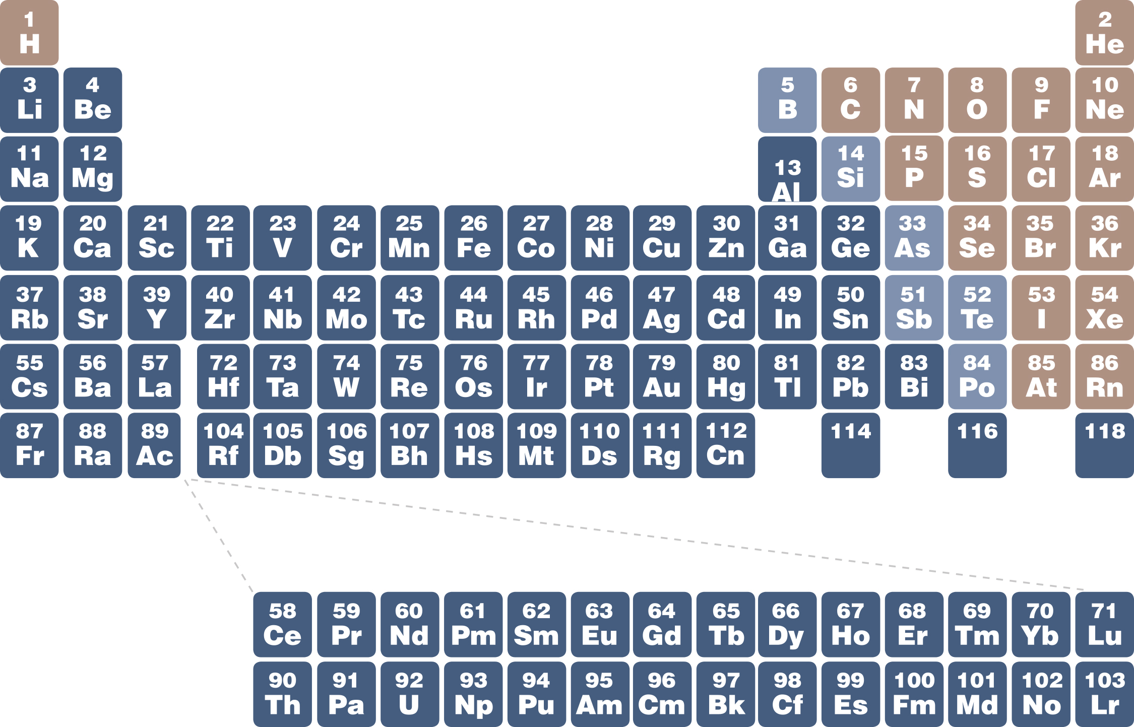 chandra resources chemistry the universe si on the periodic table - Periodic Table Abbreviation Lead