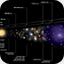Learn about Cosmology