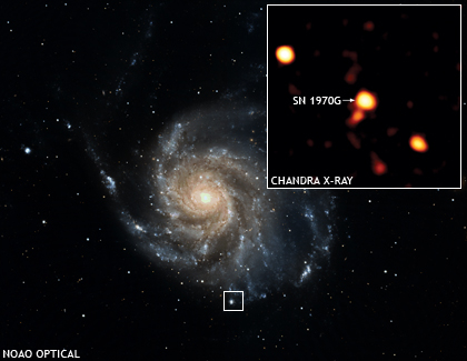 Optical & X-ray Images of SN 1970G