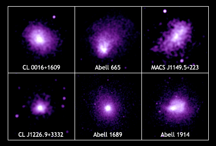Chandra X-ray Images of Galaxy Clusters