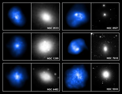 Chandra X-ray & DSS Optical 12-panel Image Gallery