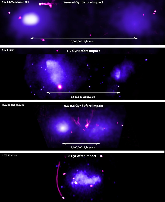 Chandra :: Photo Album :: Cluster Merger :: June 25, 2019