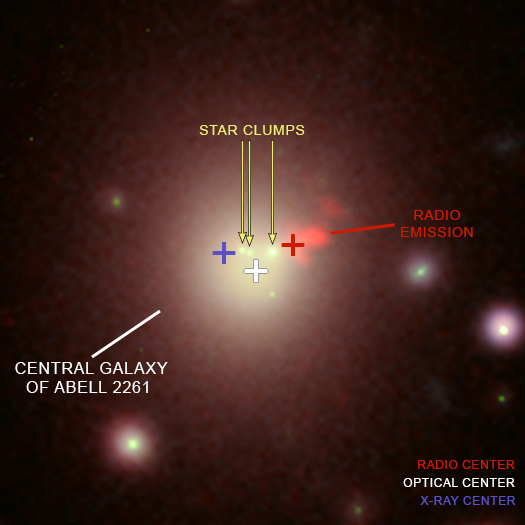 Optical and radio image showing star clumps labeled