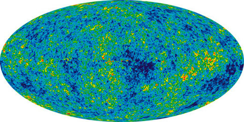 Microwave Background Radiation